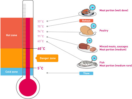 thermometer_update[1]